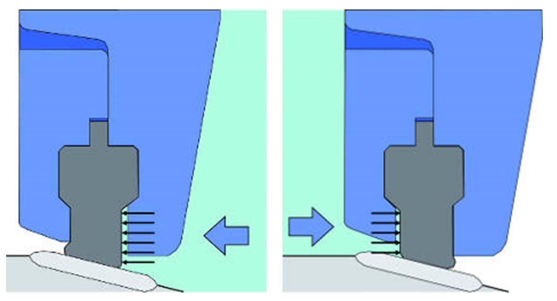 Diagramas que muestran la presión de la junta automática por la presión del agua