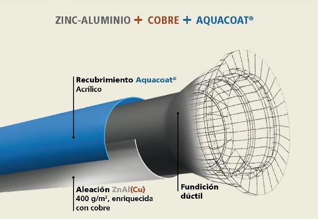 Revestimiento exterior biozinalium for Revestimiento exterior zinc