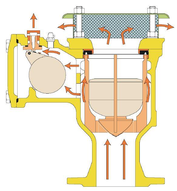 Esquema de funcionamiento - Ventosa AIREX