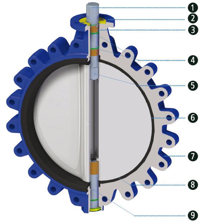 Válvula de mariposa LUG DN 600 con lenteja de acero inoxidable