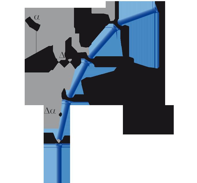 desviación angular - alpinal